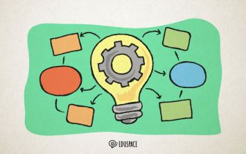 Mappa concettuale: cos'è e come crearne una efficace